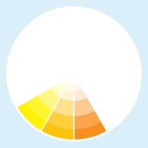 Harmonické barvy